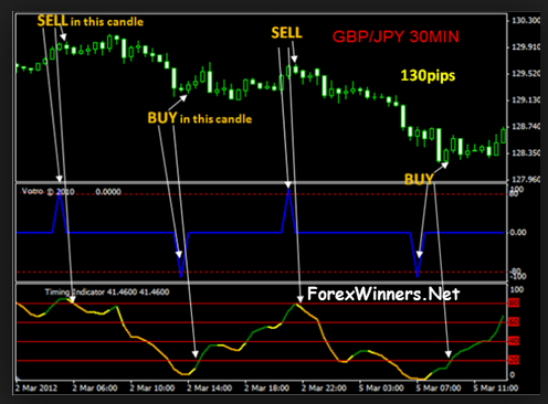 elliot_wave_indicators_forex