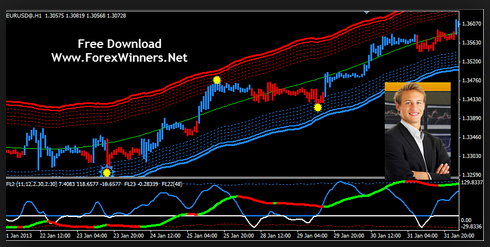 Super robot forex win win2