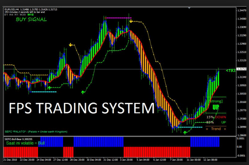 forex_fps_system_manuals