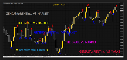 forex_grail_m1_indicator_download,_
