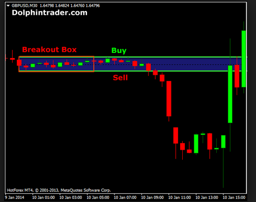 forex_indicators_collection