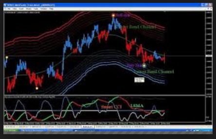 How to build a winning forex trading system