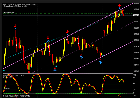 Fx options trade support