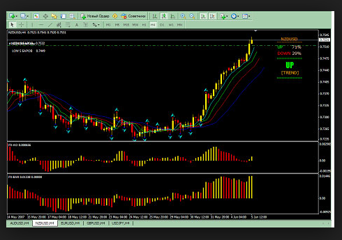 free_no_loss_market_scalper_pro
