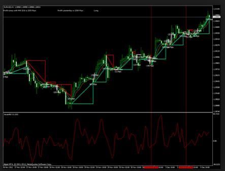 mass_forex_profit_system_indicators_free_download