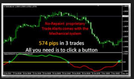mega_profit_indicator
