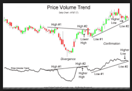 volume_price_analisys